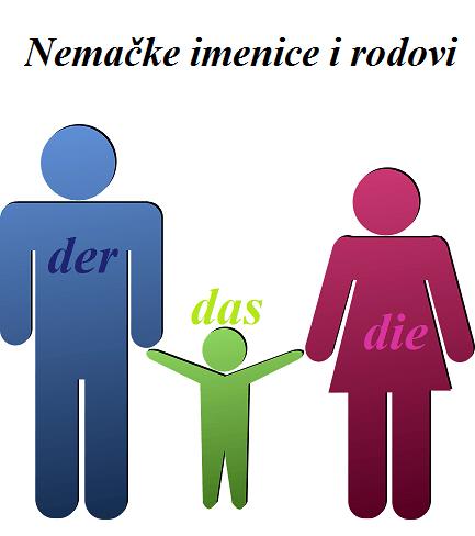 nemačke imenice i rodovi