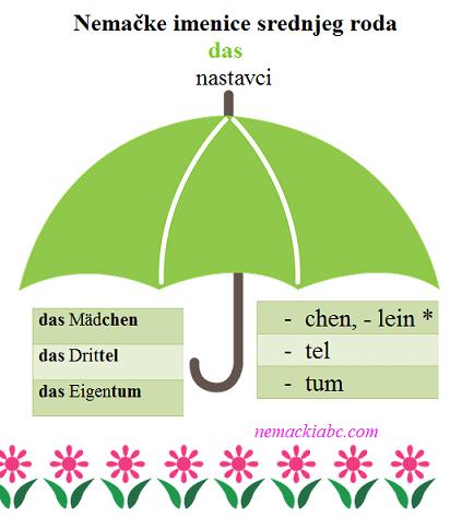 nemačke imenice srednji rod