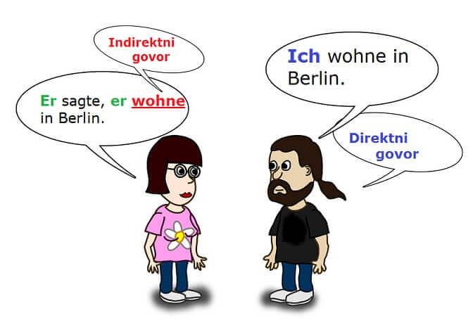 nemački indirektni govor
